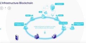LiquidShare Blockchain PME